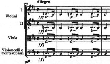 Dolmetsch Online - Chart of Musical Symbols